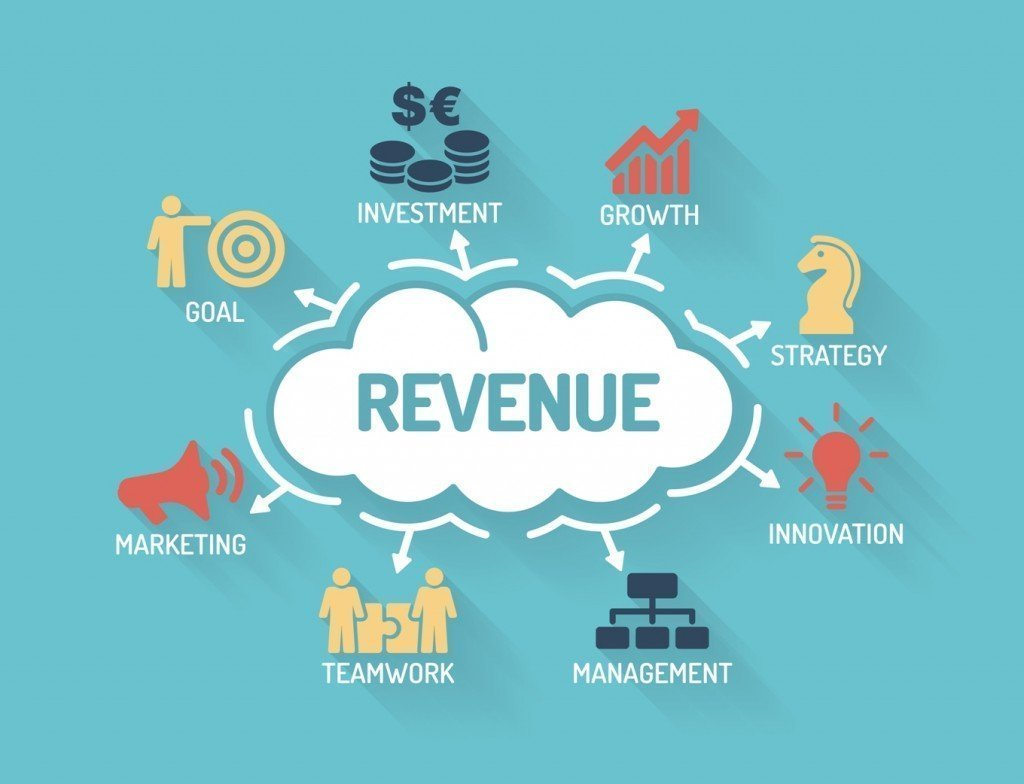 Introduction to Hotel Revenue Management